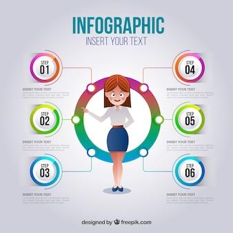 Étapes de l'infographie dans un style réaliste