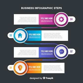 Étapes infographiques commerciales