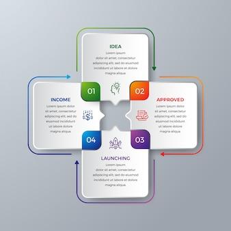 Étapes infographiques de couleur verte, violette, orange et bleue.
