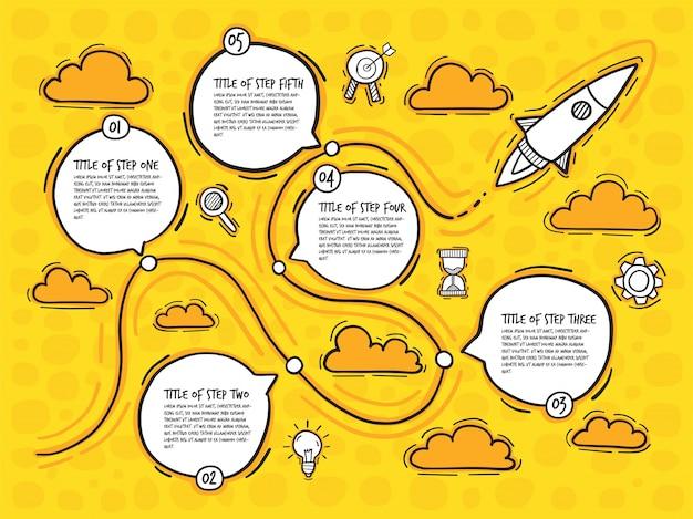 Étapes infographiques dessinées à la main
