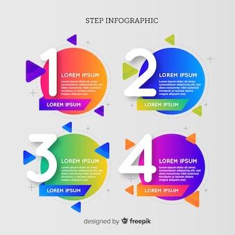 étapes infographiques