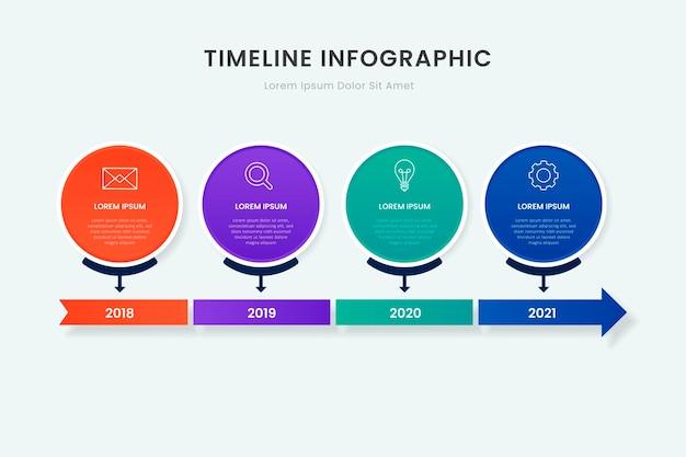 Étapes des points infographiques de la chronologie pour les entreprises
