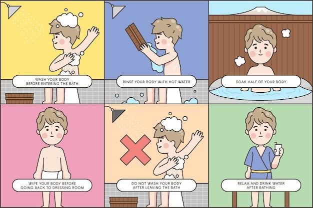 Étapes pour prendre un bain japonais