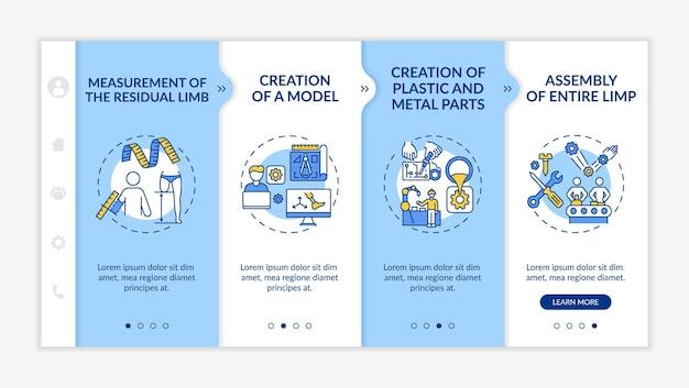 Étapes de production de membres artificiels à bord du modèle vectoriel site web mobile réactif avec des icônes. présentation de la page web en 4 étapes. mesure, modélisation du concept de couleur avec des illustrations linéaires
