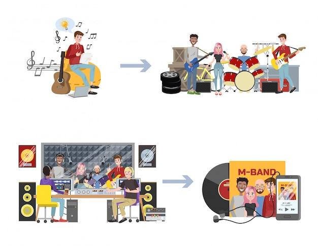 Étapes de production musicale. un homme écrit une chanson, crée un groupe et enregistre un album de musique en studio.