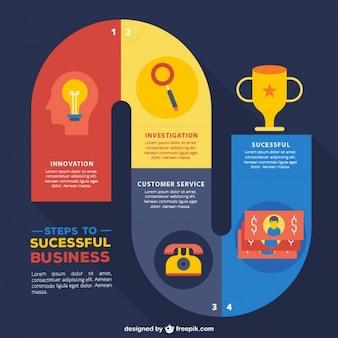 Étapes vers entreprise réussie