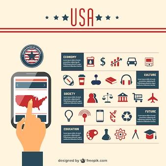 États-unis vecteur infographie