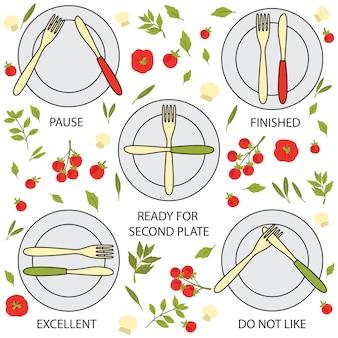 Etiquette de salle à manger, signaux de fourchettes et de couteaux