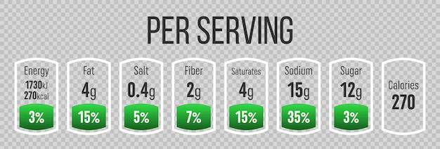 Étiquette de la valeur nutritive pour l'emballage de boîte de céréales.