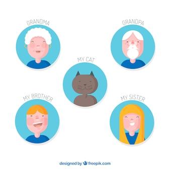 Étiquettes cartoon membre de la famille