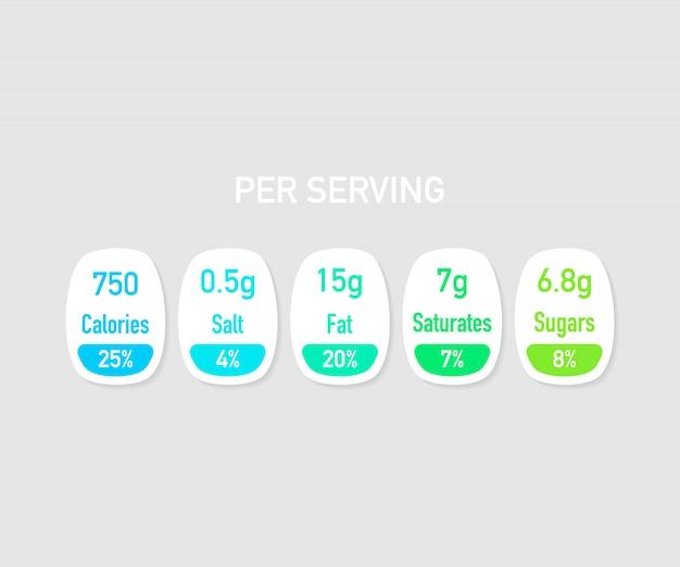 Étiquettes d'emballage des faits nutritionnels avec des calories et des informations sur les ingrédients