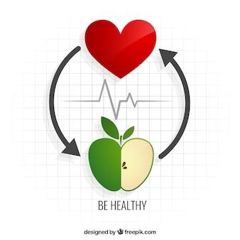 Être en bonne santé