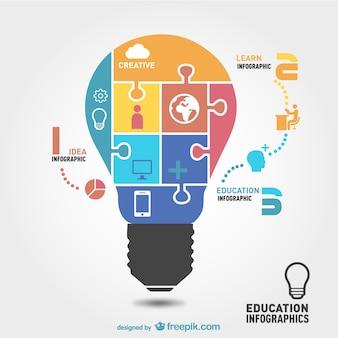 Étude et l'apprentissage infographie