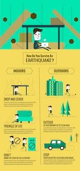 Évasion de tremblement de terre infographique