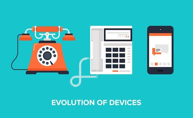 Evolution des appareils