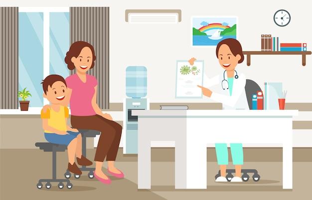 Examen par un pédiatre