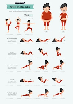 Exercices de gymnastique