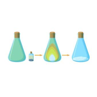 Expérience chimique