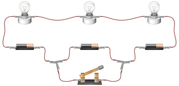 Expérience scientifique des circuits