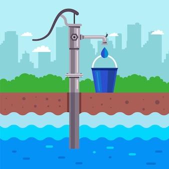 Extraction de l'eau du sol