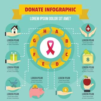 Faire un don concept infographique, style plat