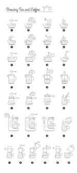 Faire du café et du thé, instructions et étapes