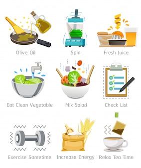 Faites attention à la santé en choisissant de la bonne nourriture