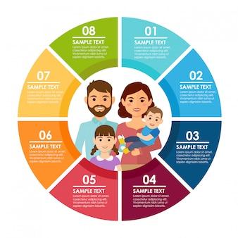 Famille heureuse infographique