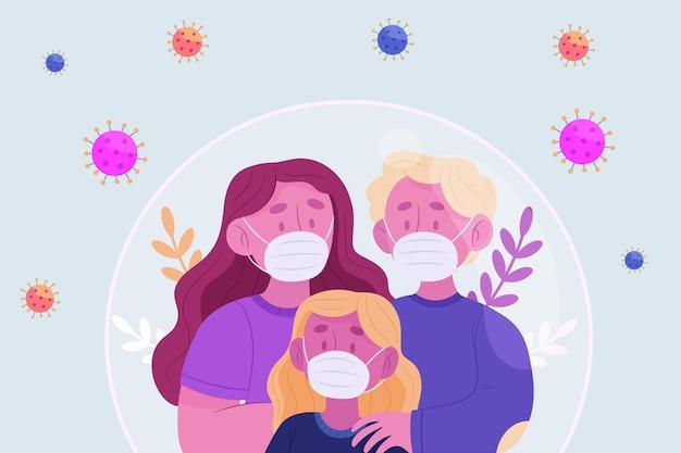 Famille protégée contre le virus