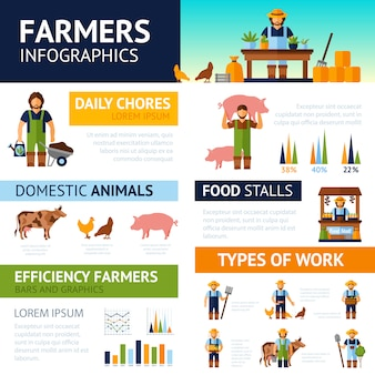 Farmers infographics set