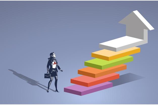 Femme d'affaires se tient à côté des étapes indiquant les phases col bleu