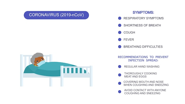 Femme âgée africaine avec une maladie virale. vieille femme malade avec masque médical dans son lit d'hôpital. patient relaxant. liste infographique de recommandations pour la protection contre le coronavirus, les symptômes
