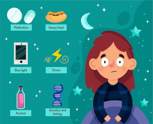 Femme ayant des problèmes de sommeil et ses causes