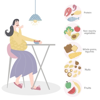 Femme enceinte, habitudes alimentaires et ration. alimentation saine pour le concept de femme enceinte.