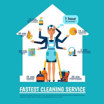 Femme nettoyage