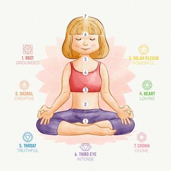 Femme, séance, lotus, position, chakras, concept