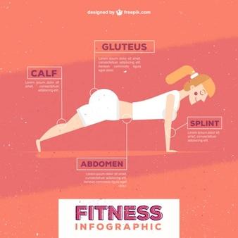 Femmes fitness infographie