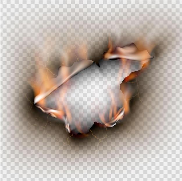 Le feu dans le papier