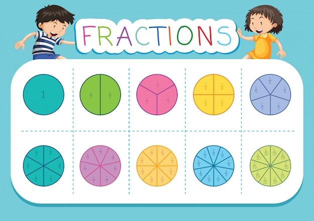 Une feuille de calcul des fractions mathématiques