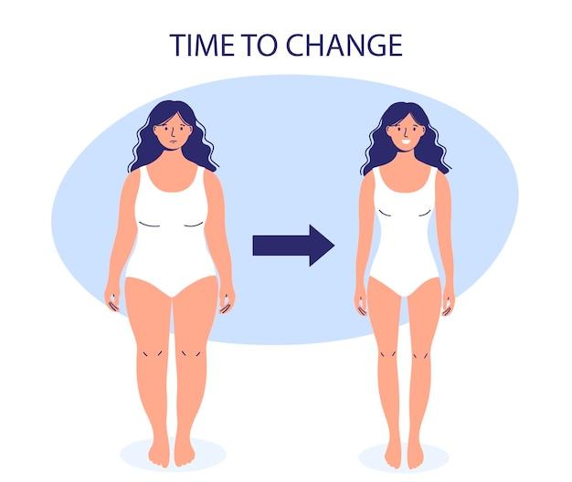 Fille avant et après le vecteur de dessin animé de régime
