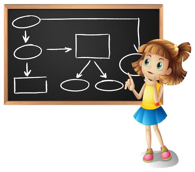 Fille et diagramme montrant l'organigramme à bord