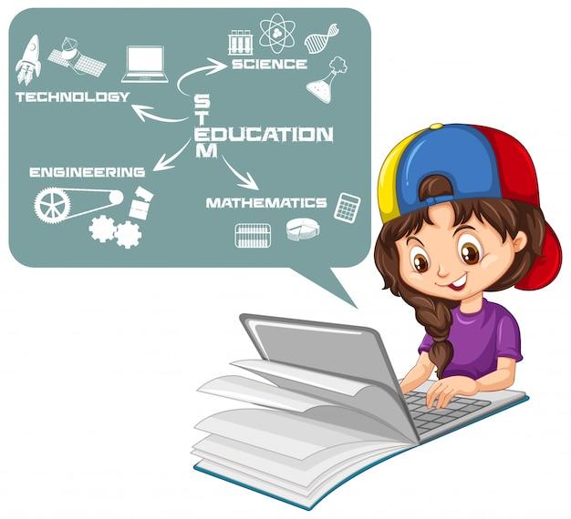 Fille à la recherche sur ordinateur portable avec style de dessin animé de carte de l'éducation de tige isolé sur fond blanc