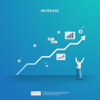 Financez la performance du retour sur investissement roi.