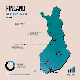 Finlande carte infographique au design plat