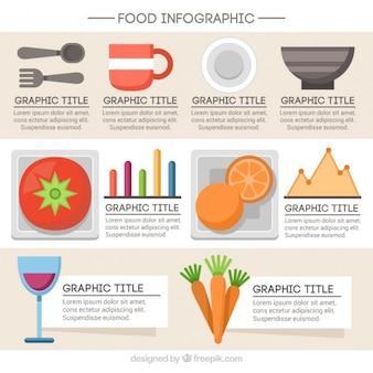 Flat modèle infographique sur la nourriture