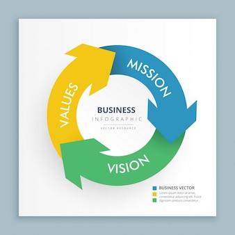 Flèche infographique avec des données d'affaires