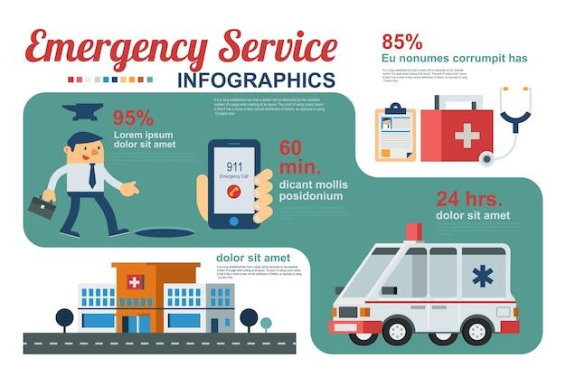 Flux de travail du service d'urgence du début à la fin.