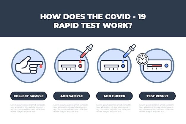 Fonctionnement du test rapide covid-19