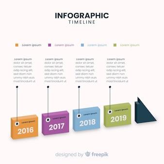 Fond de chronologie d'infographie