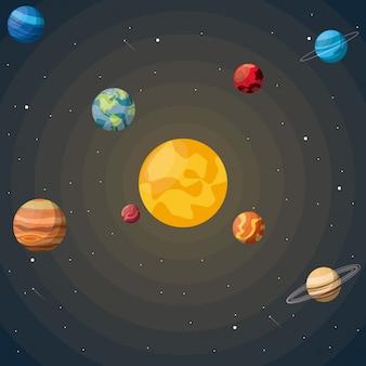 Fond coloré du système solaire